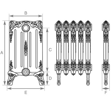 turin radiator measurements